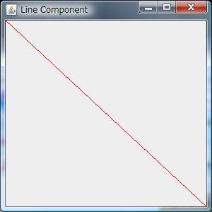 JComponent に線を描画
